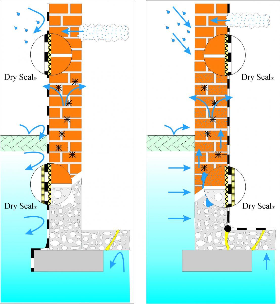 Aangetast_stucwerk_Dry_Seal_2